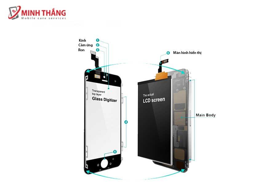 cấu tạo của màn hình iphone
